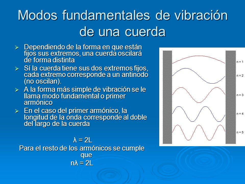 Modos fundamentales de vibración de una cuerda