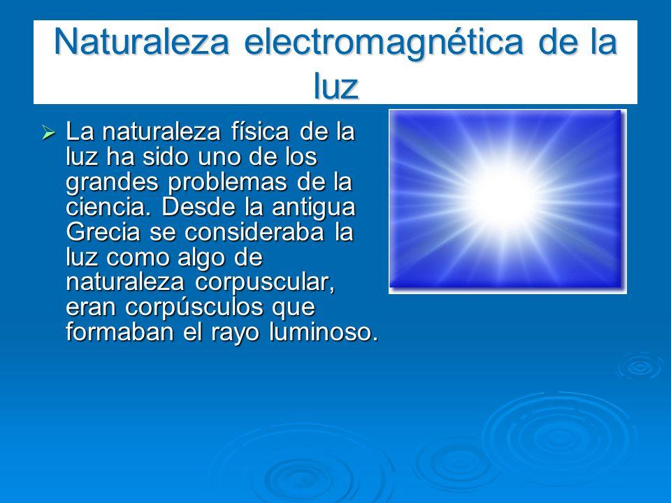 Naturaleza electromagnética de la luz
