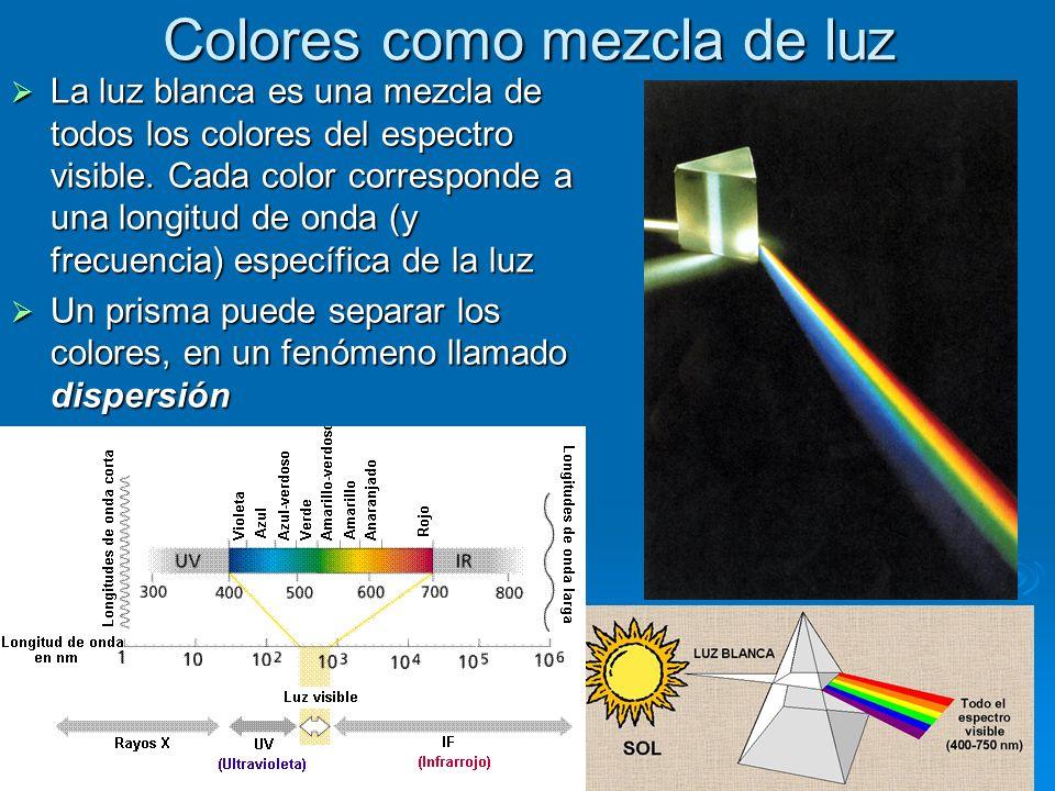 Colores como mezcla de luz