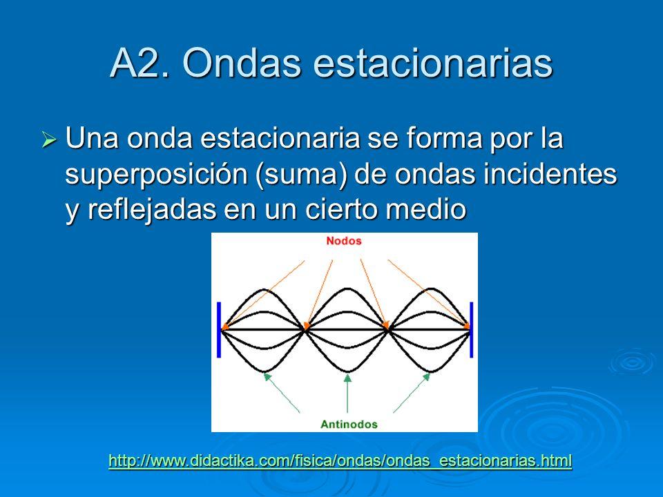 A2. Ondas estacionarias Una onda estacionaria se forma por la superposición (suma) de ondas incidentes y reflejadas en un cierto medio.