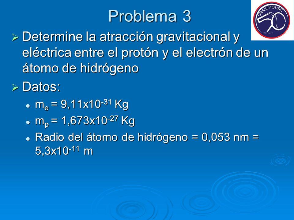 Problema 3Determine la atracción gravitacional y eléctrica entre el protón y el electrón de un átomo de hidrógeno.