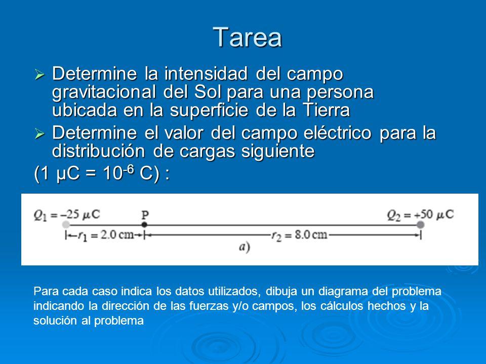 Tarea Determine la intensidad del campo gravitacional del Sol para una persona ubicada en la superficie de la Tierra.