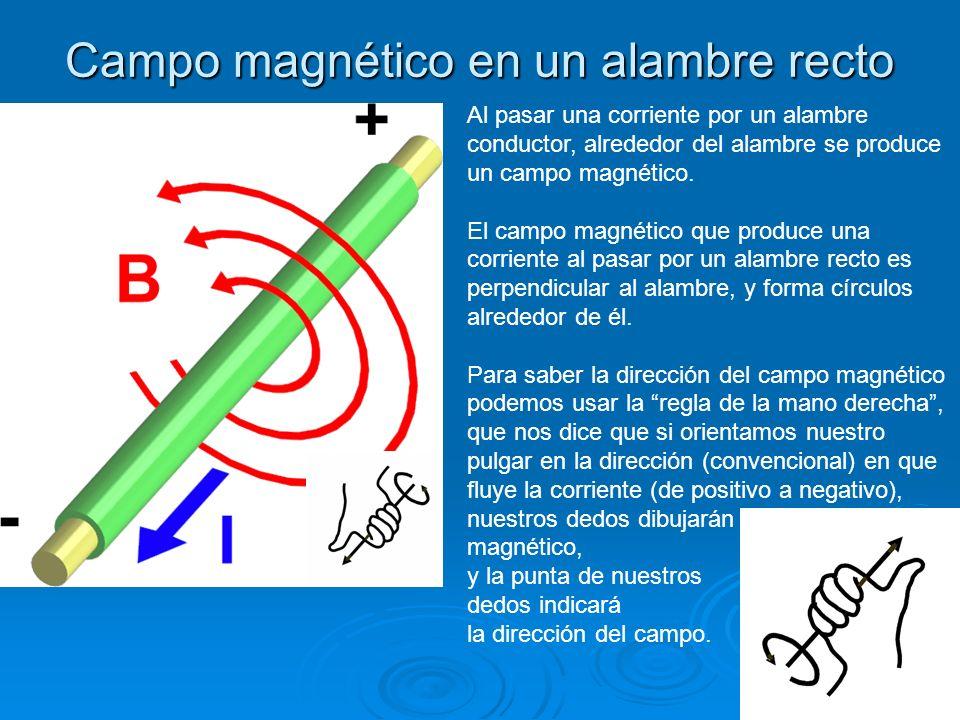 Campo magnético en un alambre recto
