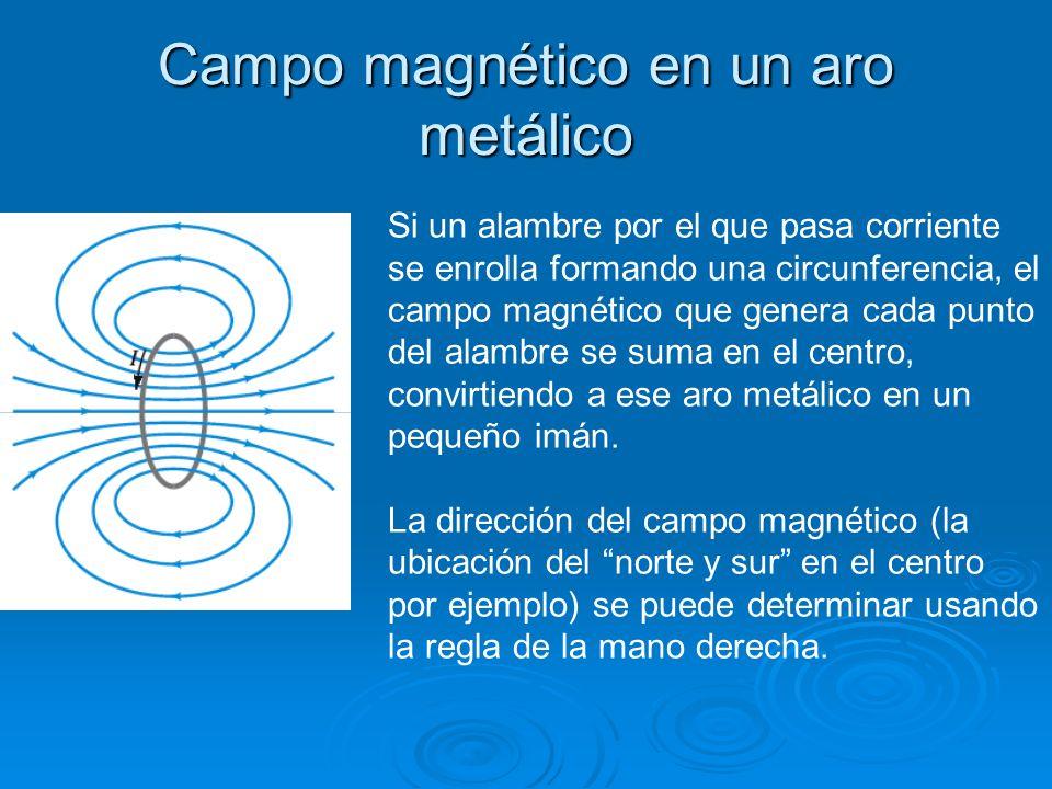 Campo magnético en un aro metálico