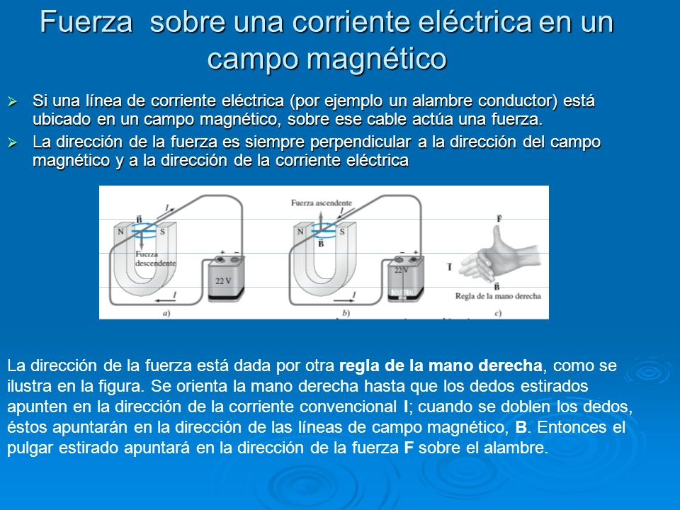 Fuerza sobre una corriente eléctrica en un campo magnético