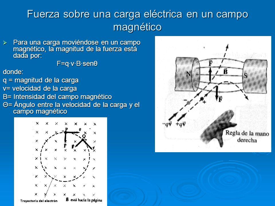 Fuerza sobre una carga eléctrica en un campo magnético
