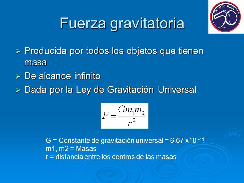 Fuerza gravitatoria Producida por todos los objetos que tienen masa