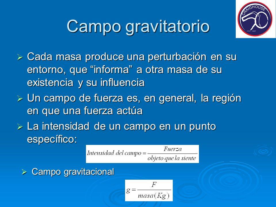 Campo gravitatorio Cada masa produce una perturbación en su entorno, que informa a otra masa de su existencia y su influencia.