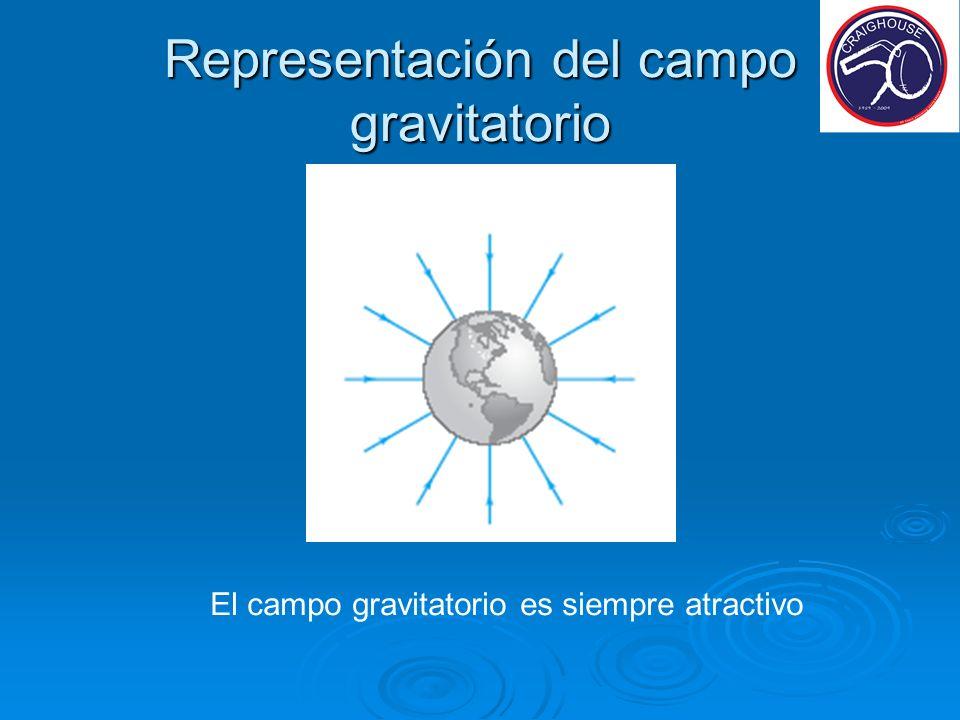 Representación del campo gravitatorio