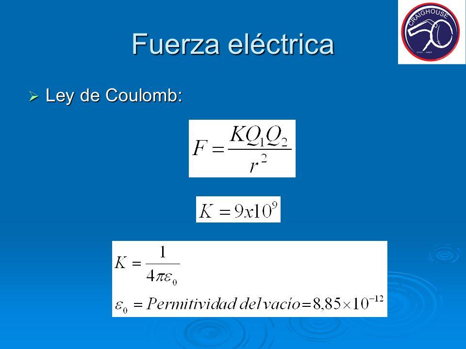 Fuerza eléctrica Ley de Coulomb: