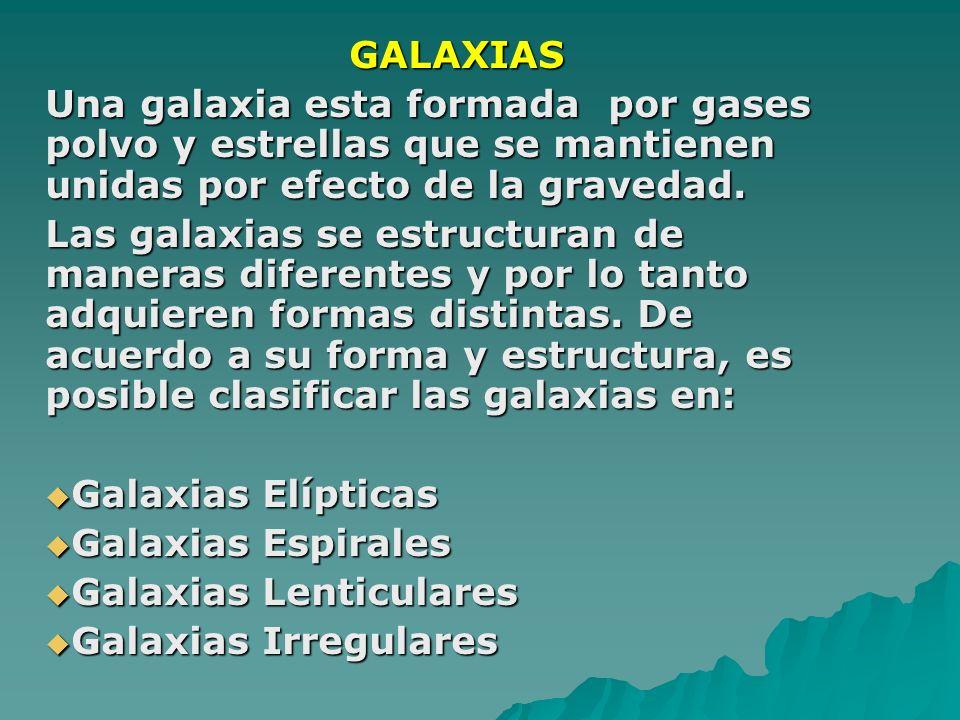 GALAXIAS Una galaxia esta formada por gases polvo y estrellas que se mantienen unidas por efecto de la gravedad.