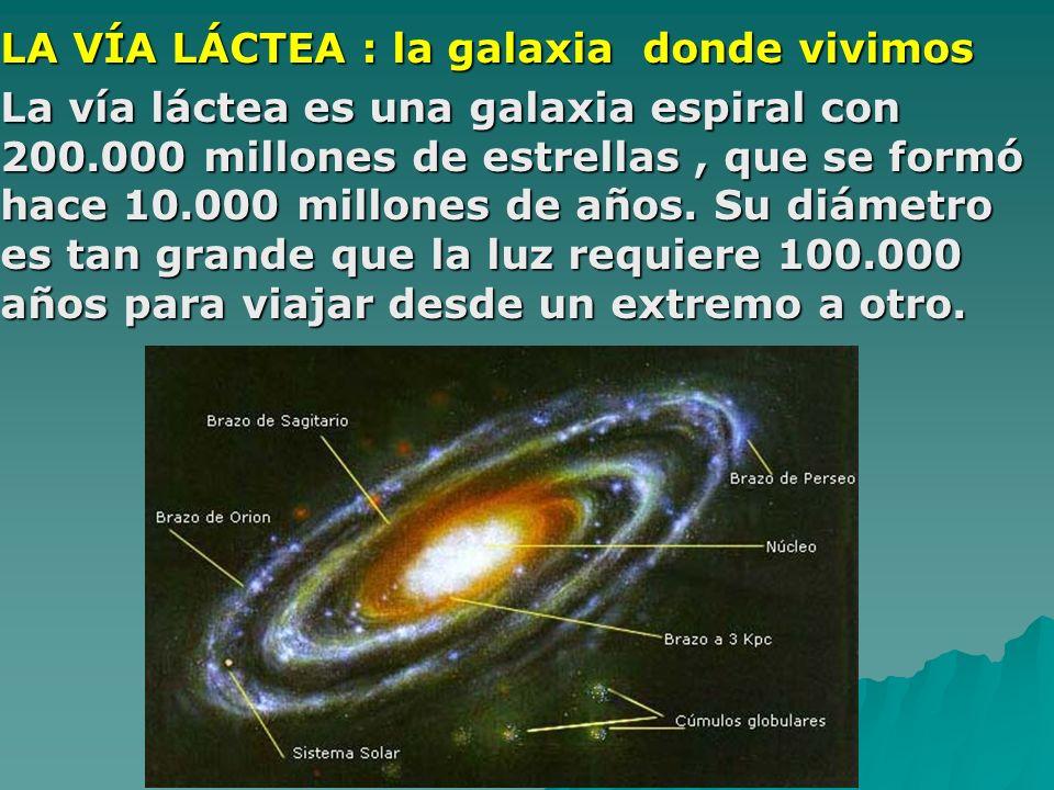 LA VÍA LÁCTEA : la galaxia donde vivimos