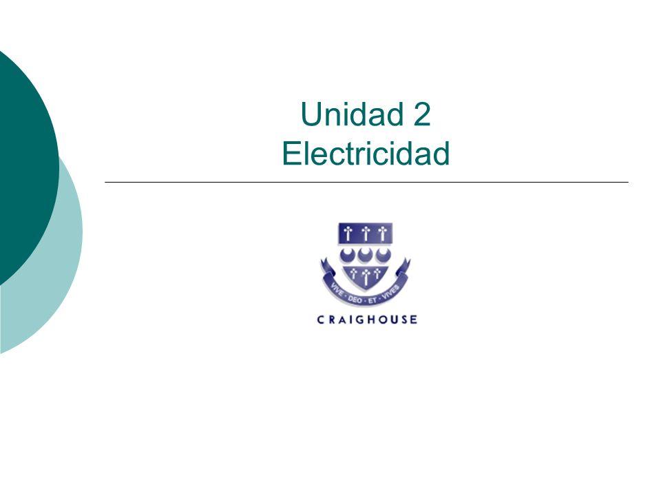 Unidad 2 Electricidad