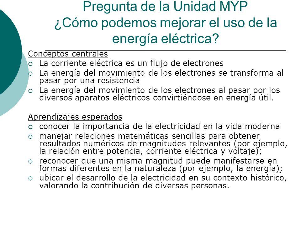 Pregunta de la Unidad MYP ¿Cómo podemos mejorar el uso de la energía eléctrica
