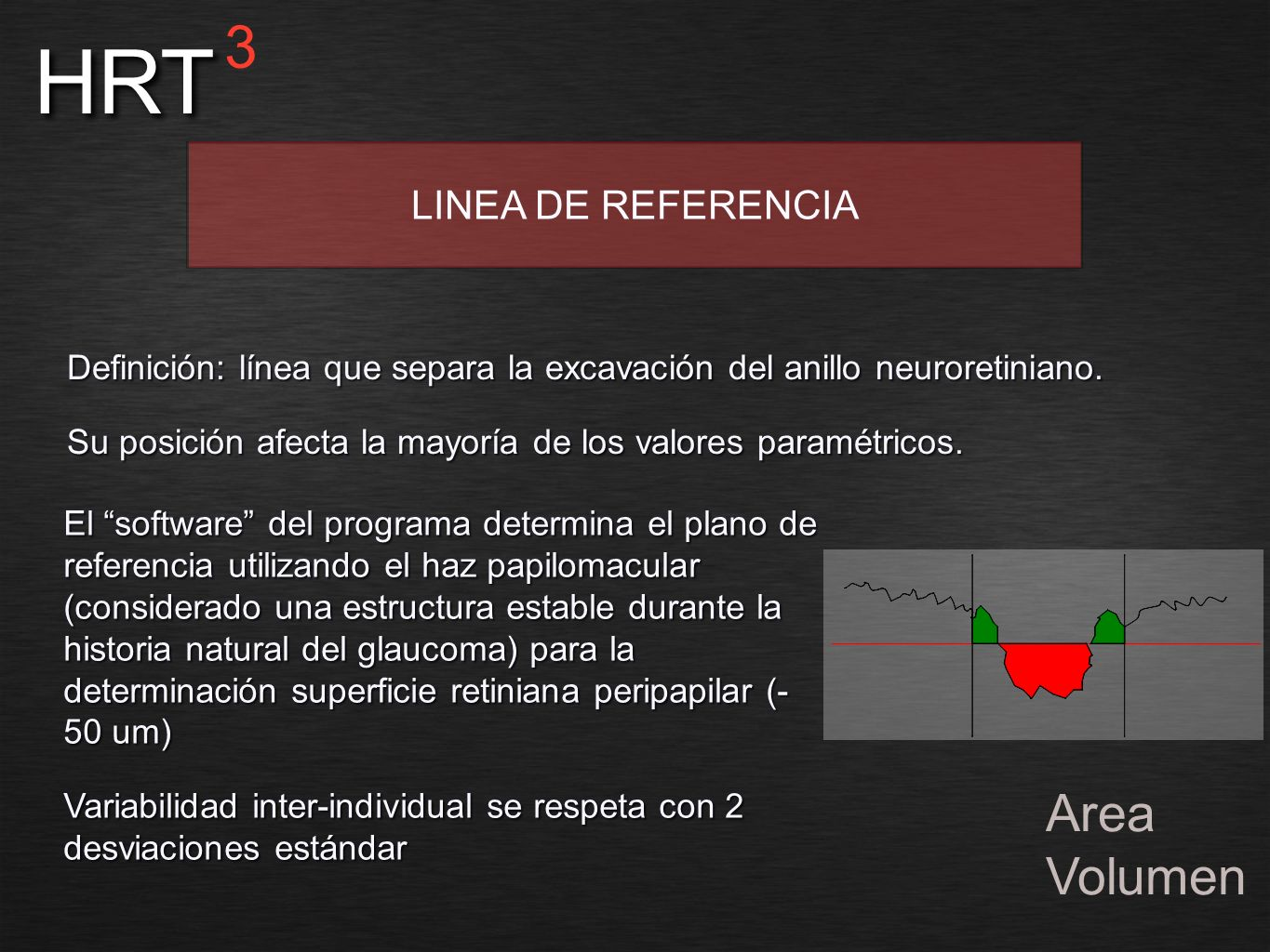 HRT 3 Area Volumen LINEA DE REFERENCIA