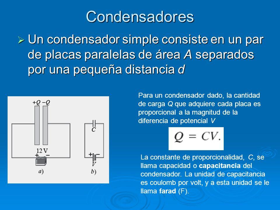 Condensadores Un condensador simple consiste en un par de placas paralelas de área A separados por una pequeña distancia d.