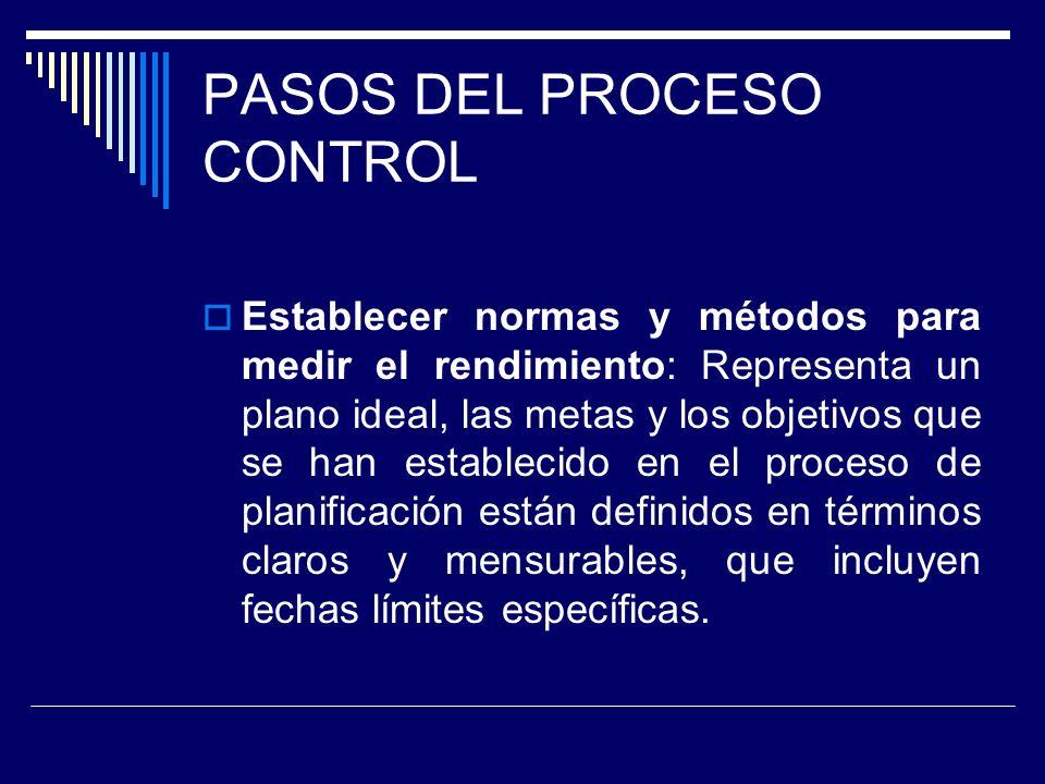 PASOS DEL PROCESO CONTROL