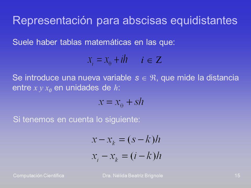 Representación para abscisas equidistantes