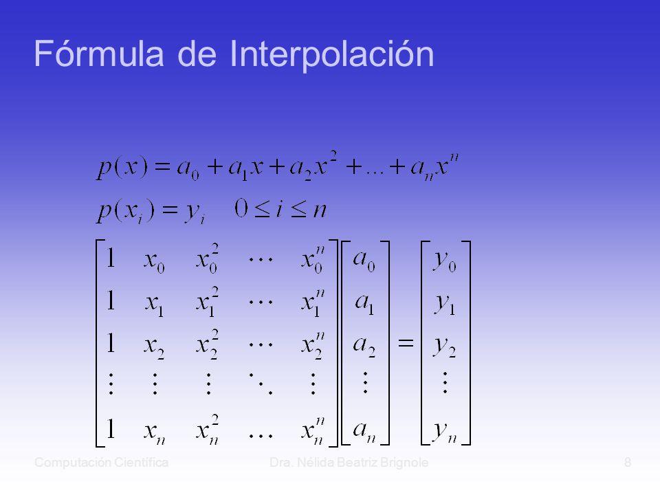 Fórmula de Interpolación