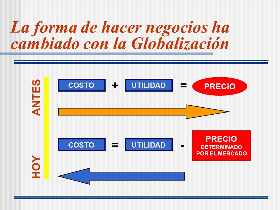 La forma de hacer negocios ha cambiado con la Globalización
