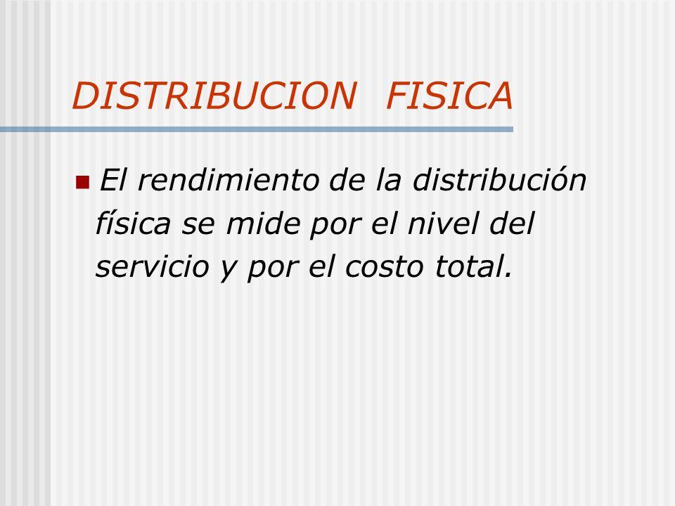 DISTRIBUCION FISICA El rendimiento de la distribución