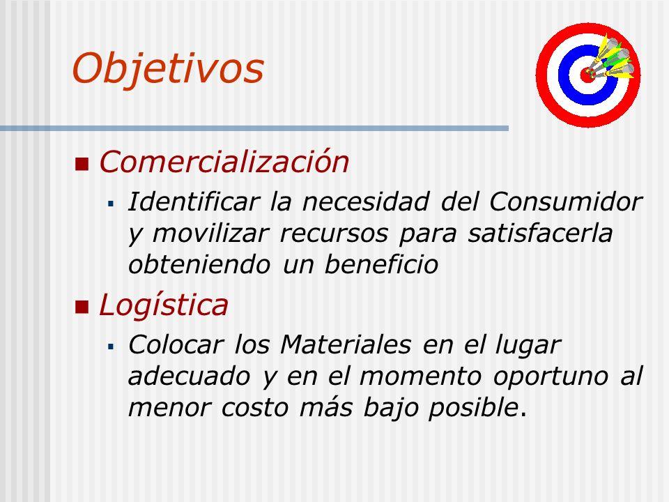 Objetivos Comercialización Logística