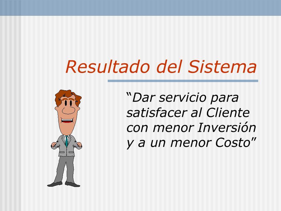 Resultado del Sistema Dar servicio para satisfacer al Cliente con menor Inversión y a un menor Costo