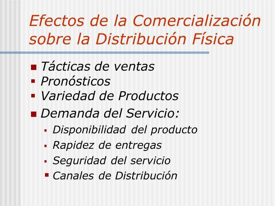 Efectos de la Comercialización sobre la Distribución Física