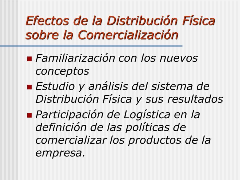 Efectos de la Distribución Física sobre la Comercialización