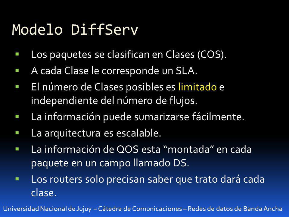 Modelo DiffServ Los paquetes se clasifican en Clases (COS).