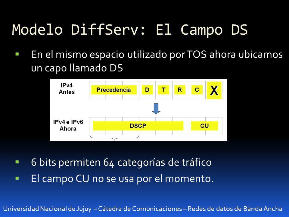 Modelo DiffServ: El Campo DS