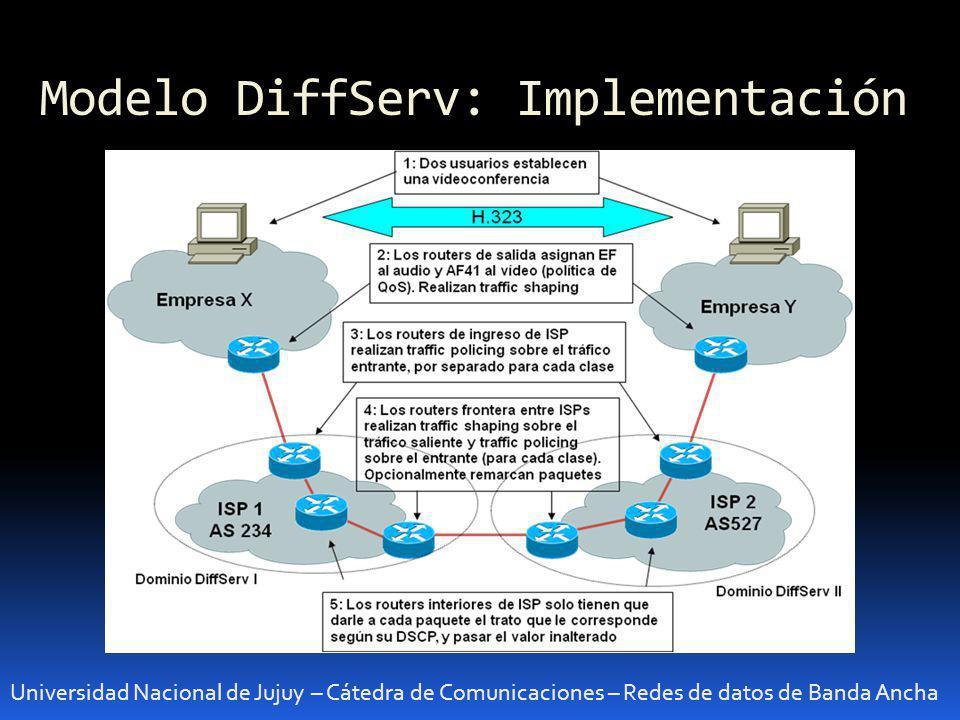 Modelo DiffServ: Implementación