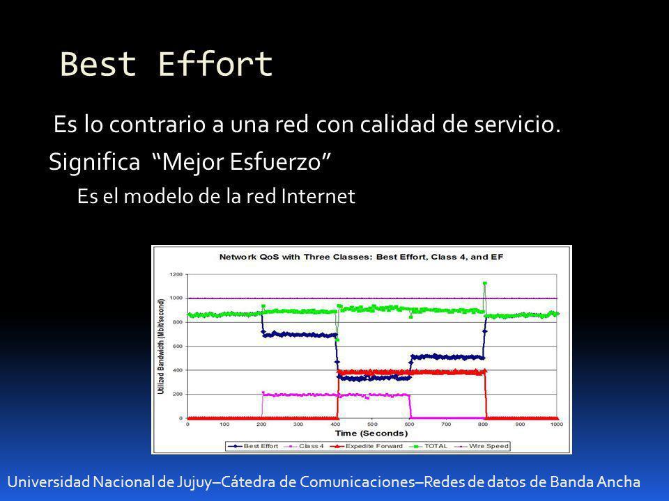 Best Effort Es lo contrario a una red con calidad de servicio.