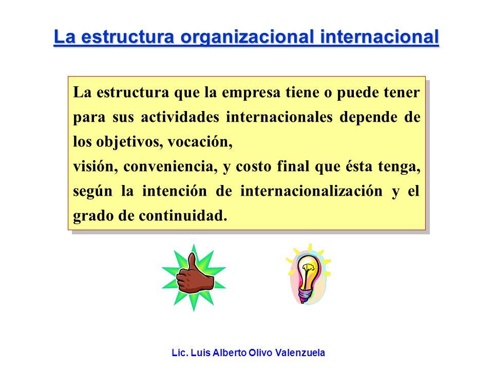 La estructura organizacional internacional