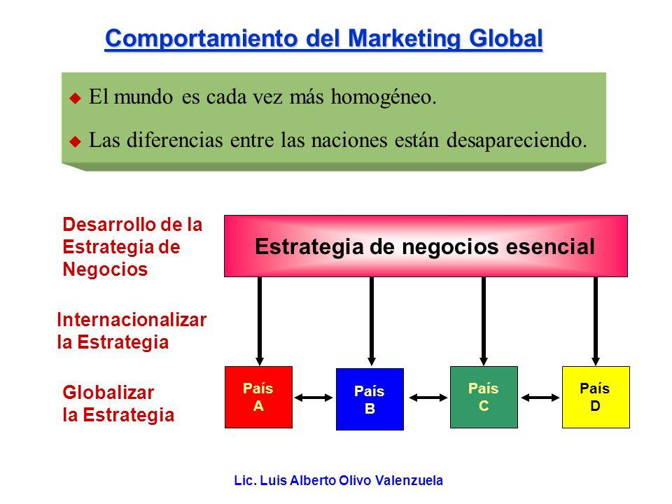 Estrategia de negocios esencial Lic. Luis Alberto Olivo Valenzuela