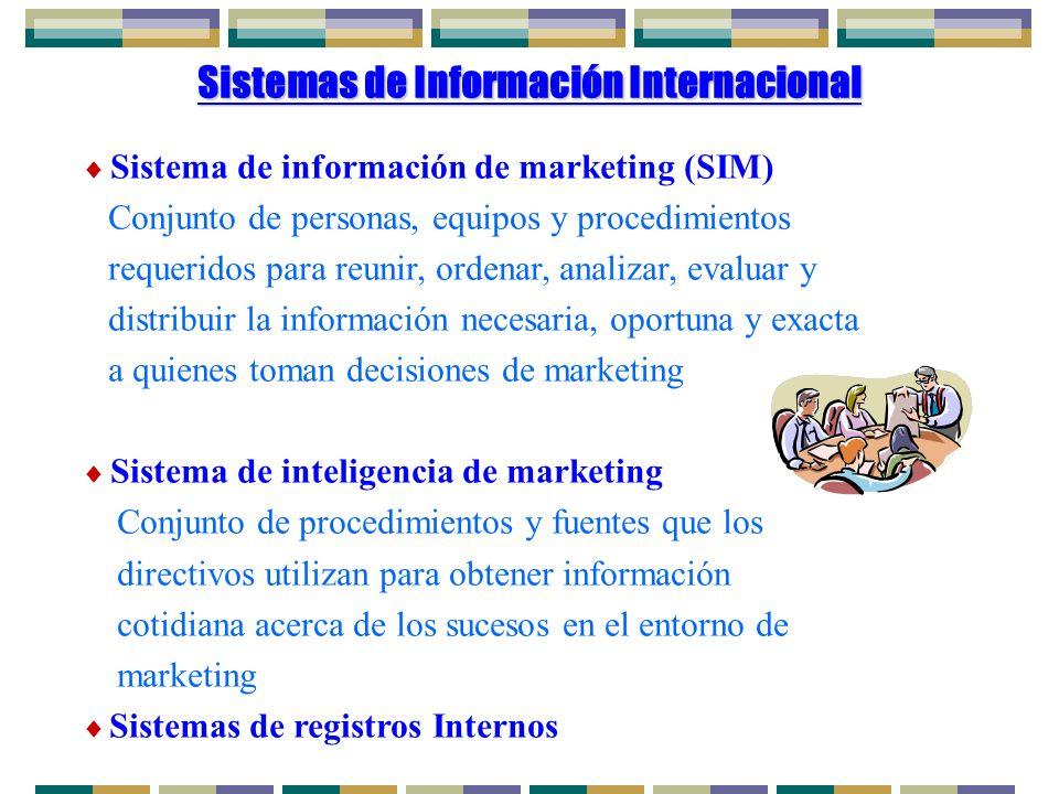 Sistemas de Información Internacional