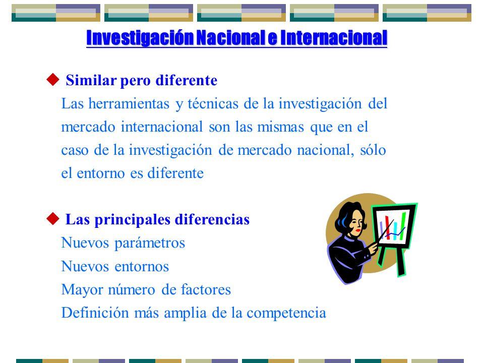 Investigación Nacional e Internacional