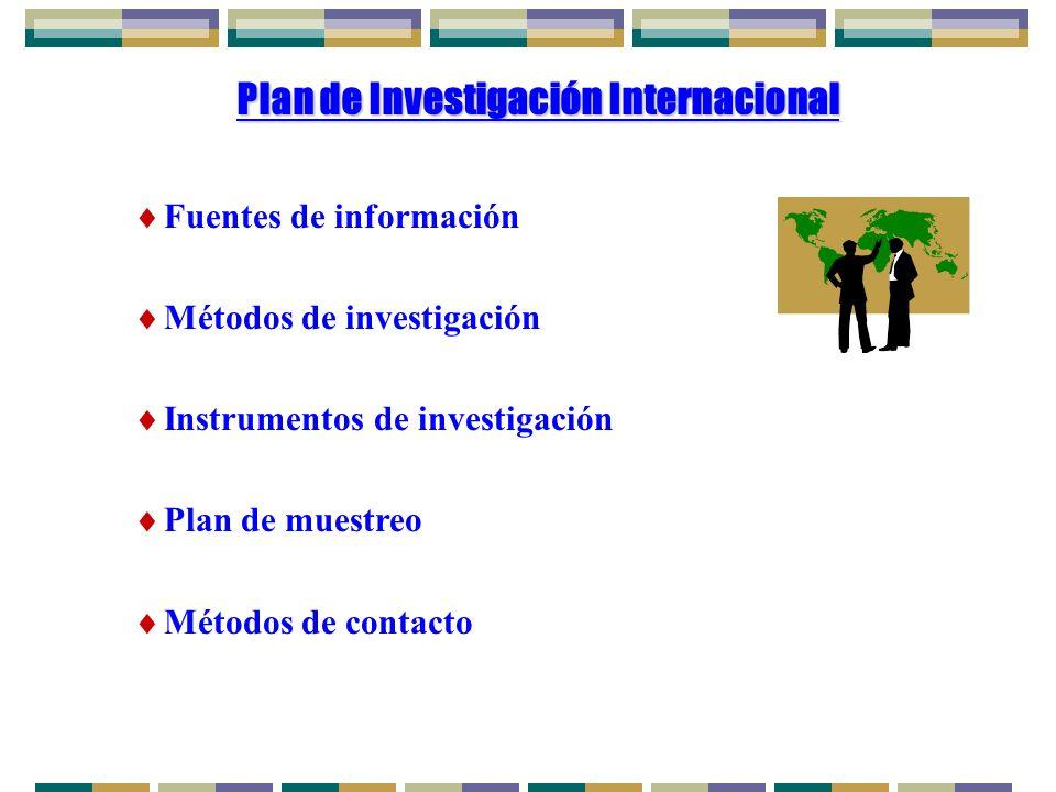 Plan de Investigación Internacional