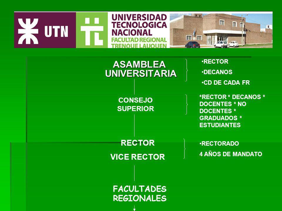 ASAMBLEA UNIVERSITARIA FACULTADES REGIONALES