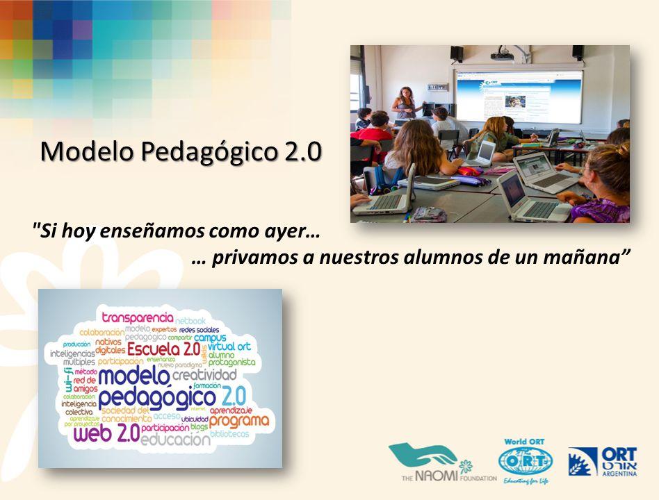 Modelo Pedagógico 2.0 Si hoy enseñamos como ayer…
