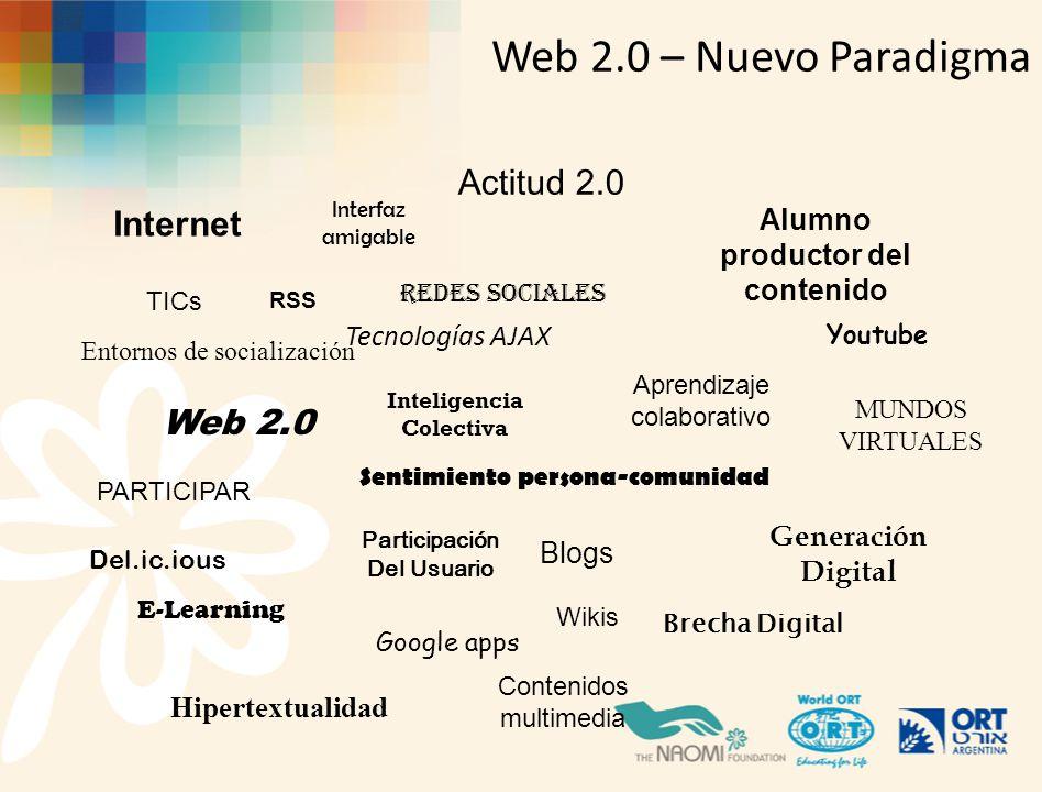 Web 2.0 – Nuevo Paradigma Actitud 2.0 Internet Web 2.0