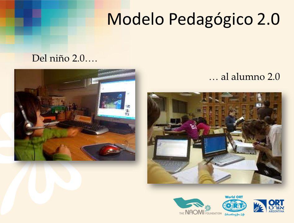 Modelo Pedagógico 2.0 Del niño 2.0…. … al alumno 2.0