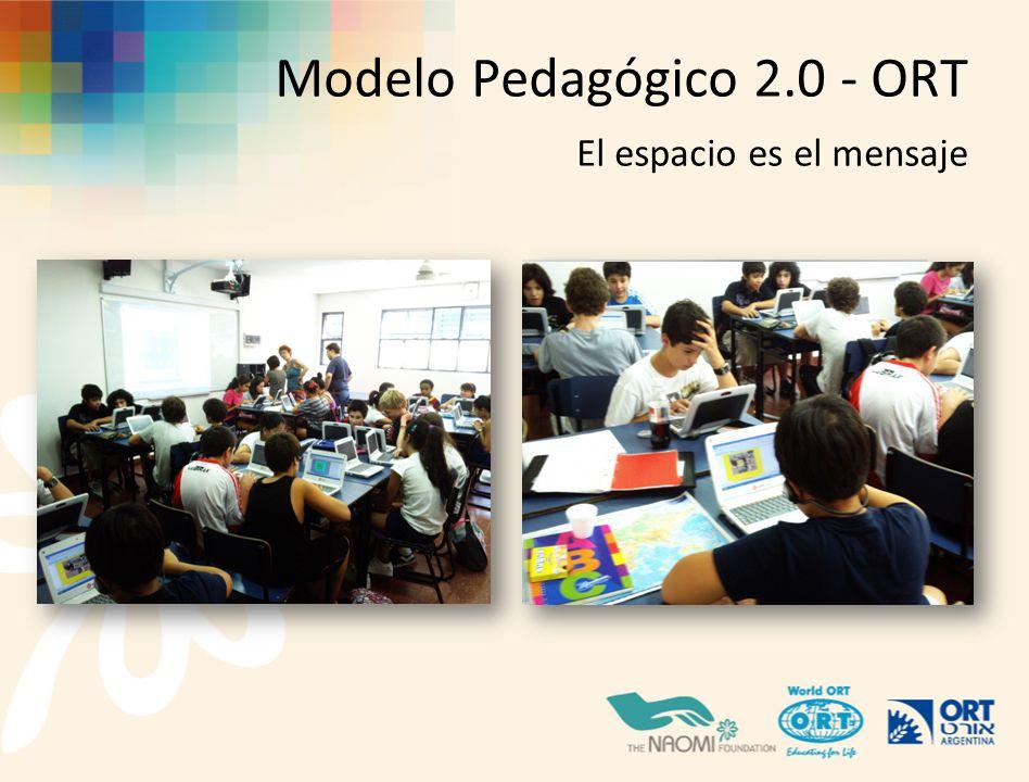 Modelo Pedagógico 2.0 - ORT El espacio es el mensaje