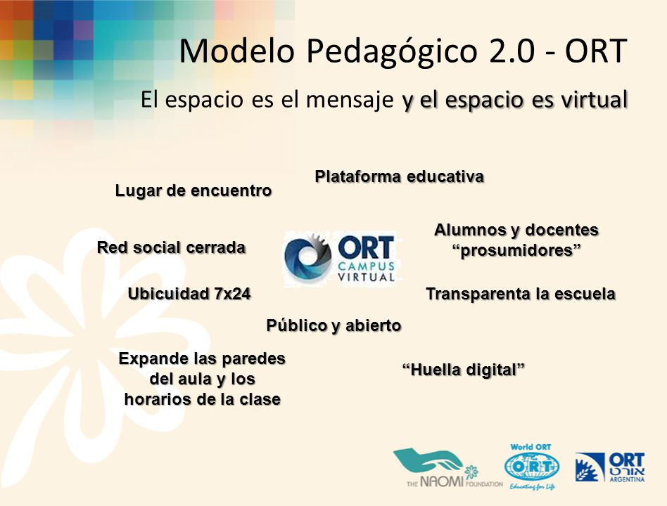 Modelo Pedagógico 2.0 - ORT El espacio es el mensaje y el espacio es virtual