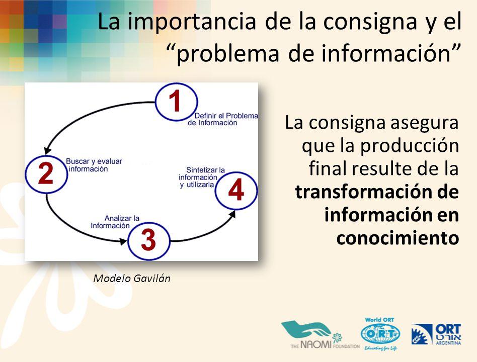 La importancia de la consigna y el problema de información