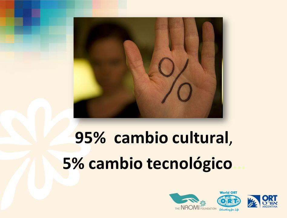 95% cambio cultural, 5% cambio tecnológico…