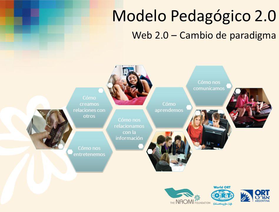 Modelo Pedagógico 2.0 Web 2.0 – Cambio de paradigma