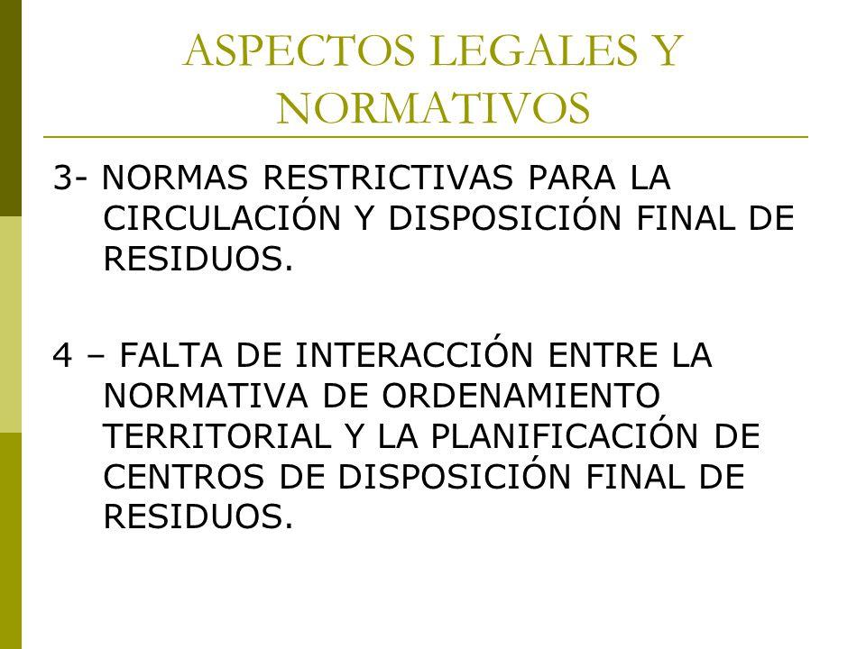 ASPECTOS LEGALES Y NORMATIVOS