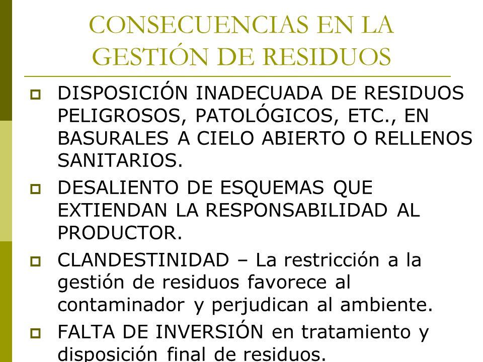 CONSECUENCIAS EN LA GESTIÓN DE RESIDUOS
