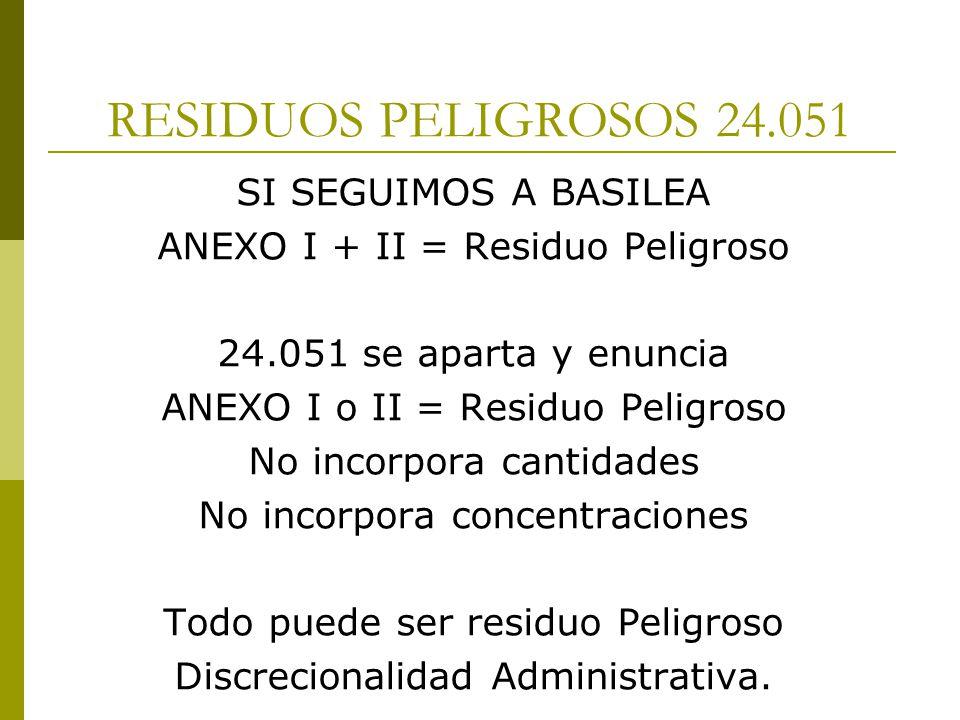 RESIDUOS PELIGROSOS 24.051 SI SEGUIMOS A BASILEA